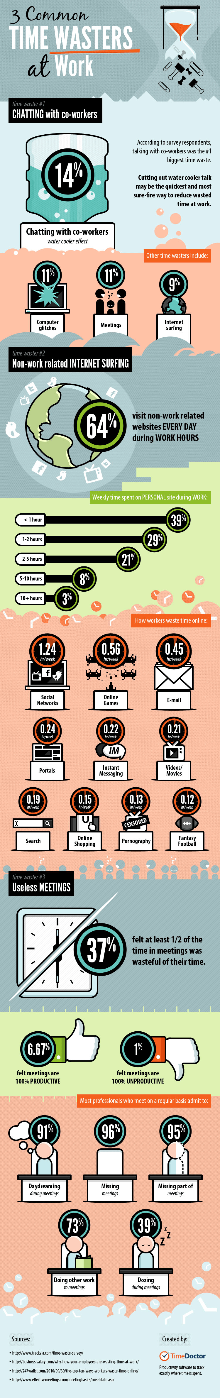 The 3 Common Time Wasters at Work – #Infographic