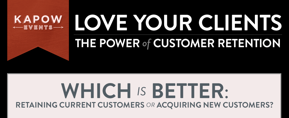 The Power of Customer Retention Infographic by Kapow Events