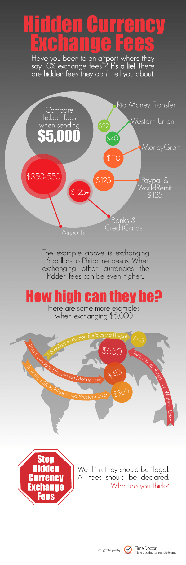 Infographic - How Much are Hidden Currency Exchange Fees Costing You?
