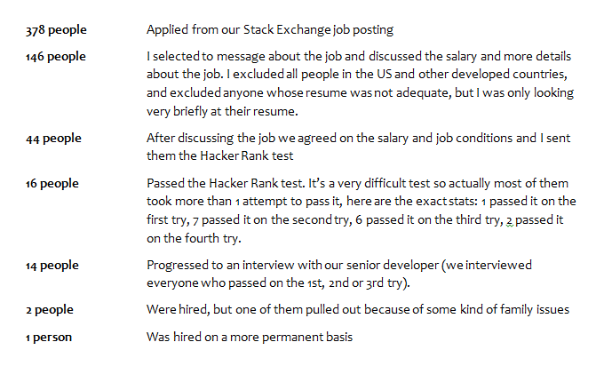Stack Exchange job post results