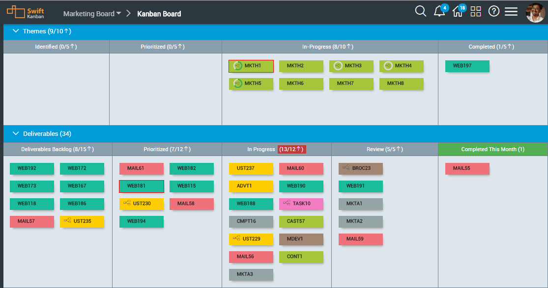 the best online project management software