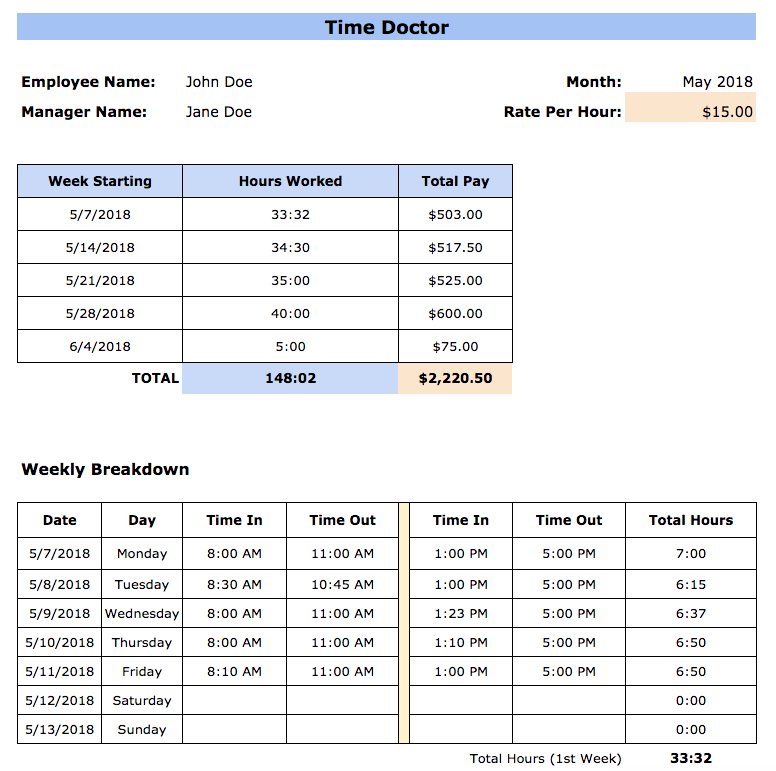 free weekly bi weekly monthly employee timesheet templates