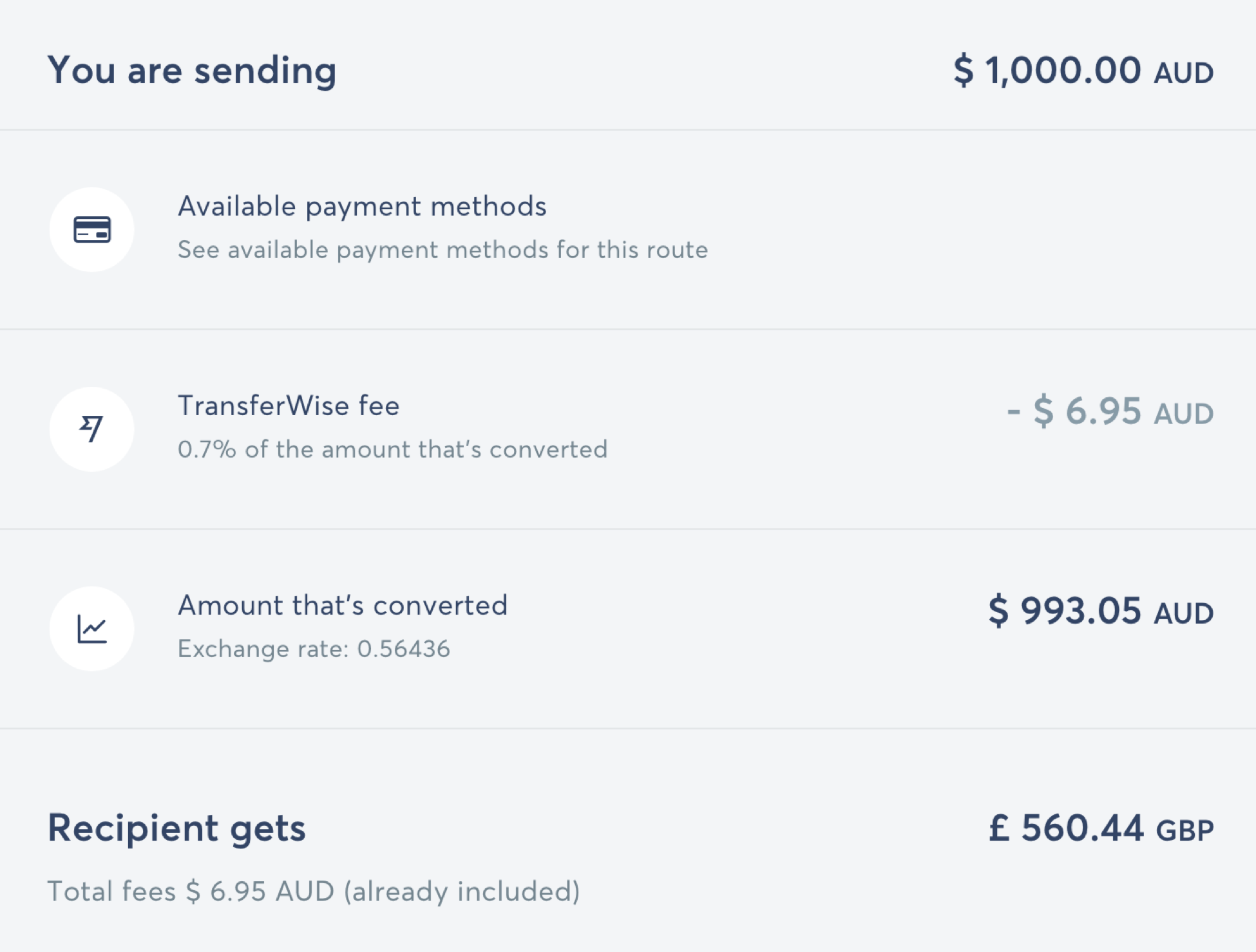 sending money via transferwise AUD to GBP