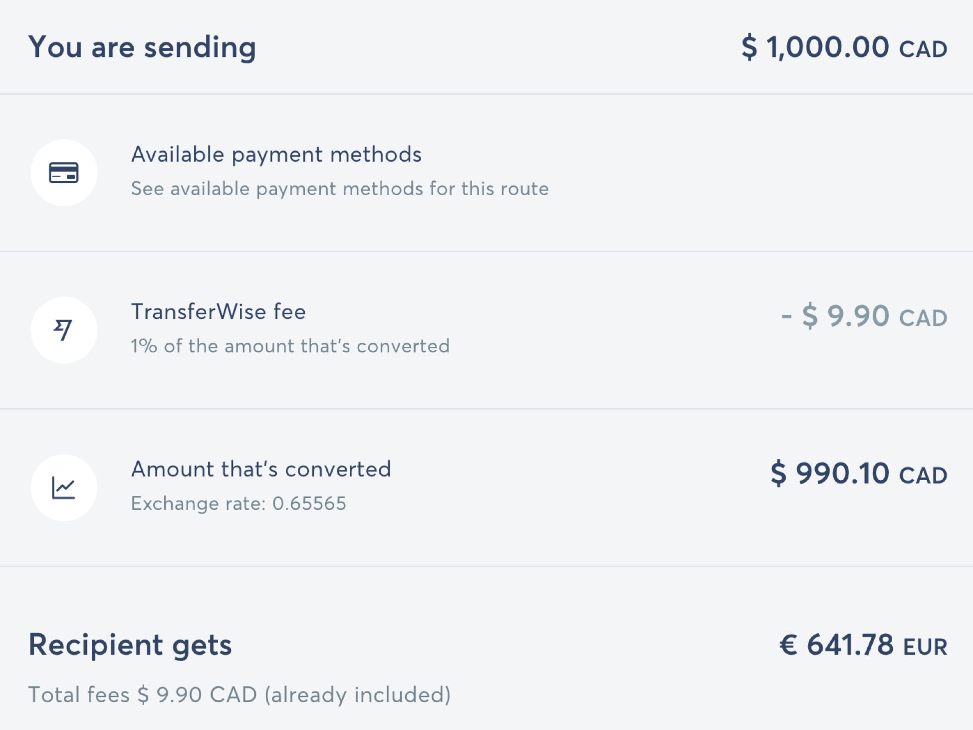 sending money via transferwise CAD to EUR