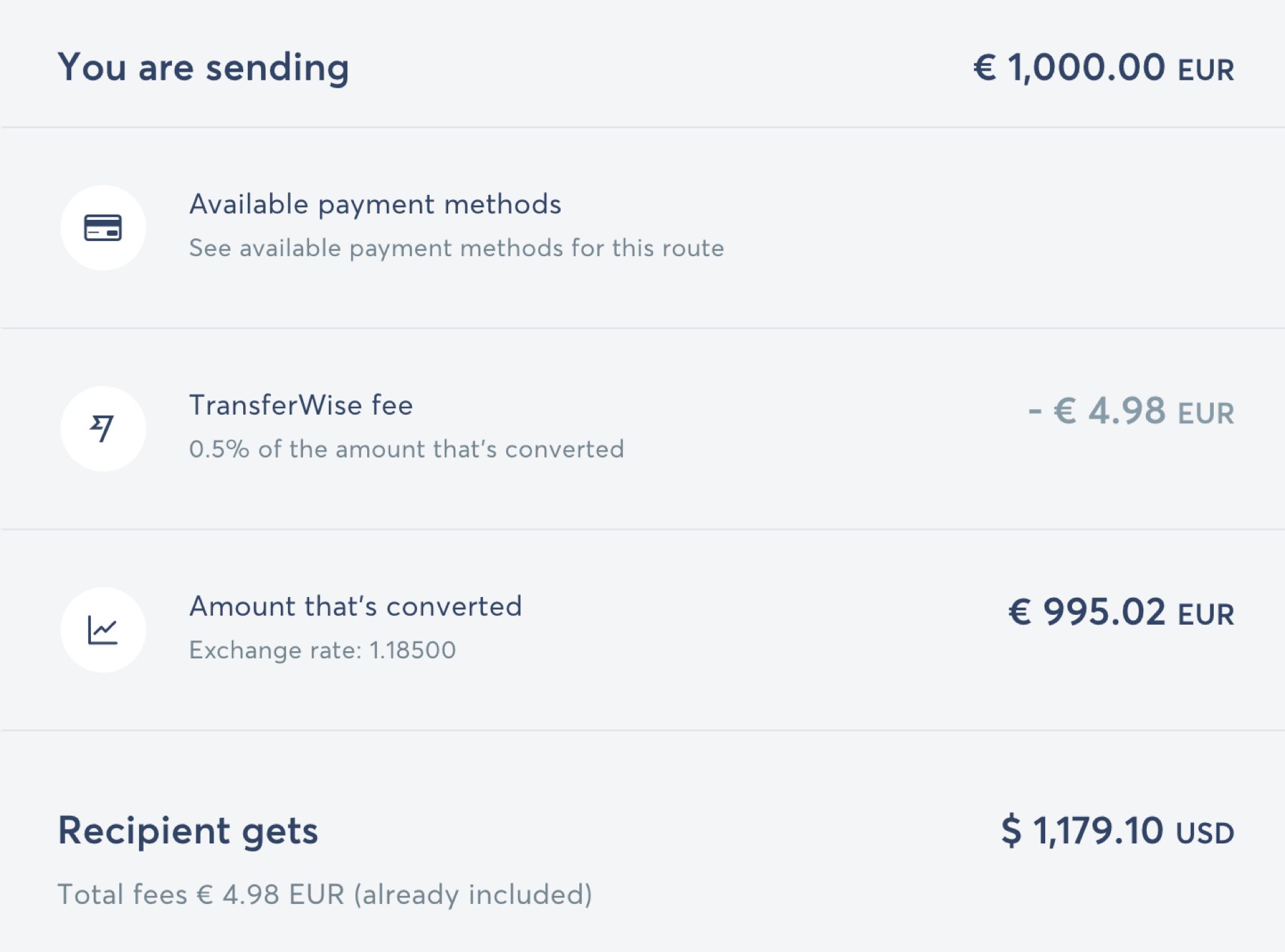 sending money via transferwise EUR to USD
