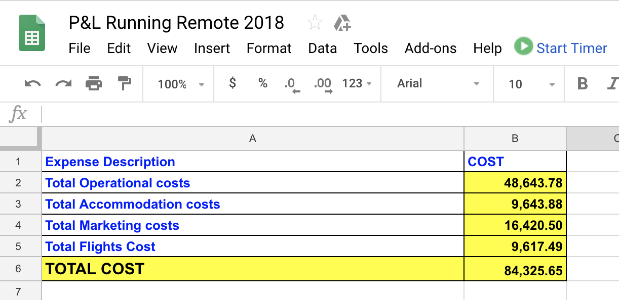 Running Remote 2018 costs