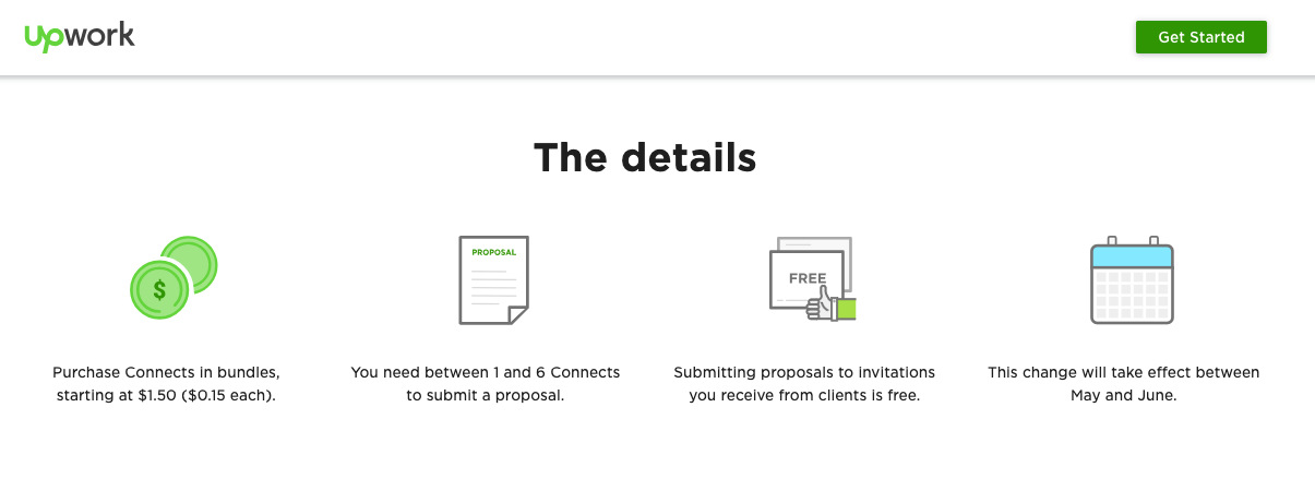 upwork connects details