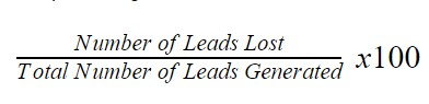 Percentage of Leads Lost