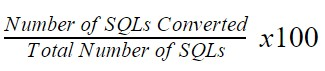 SQL-to-Customer Conversion Rate