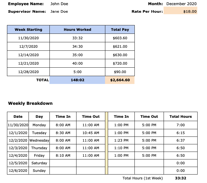 monthly construction timesheet template