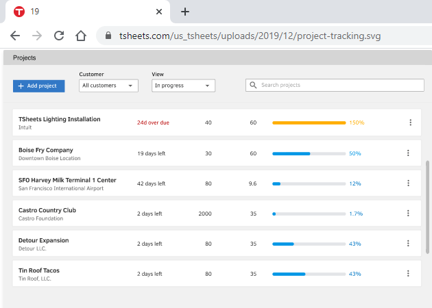 tsheets project tracking