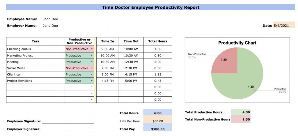 Free Employee Productivity Report Template Excel And Google Sheets